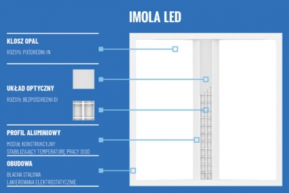 IMOLA LED PXF Lighting